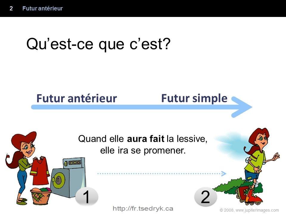 Grammaire fran aise en images grammaire fran aise for Futur interieur