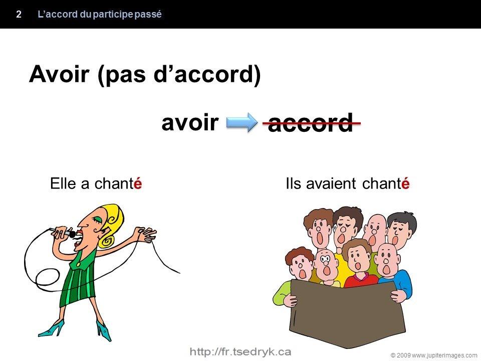Index of /grammaire/presentations
